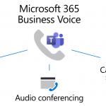 Microsoft 365 Business Voice